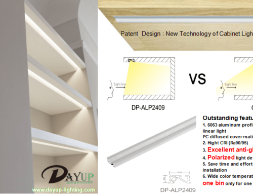New Technology of Cabinet Light