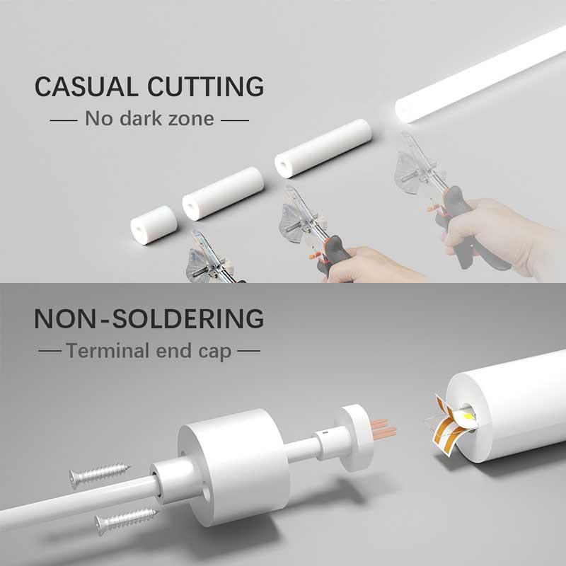 Flexibly cutting R25 emitting 360°